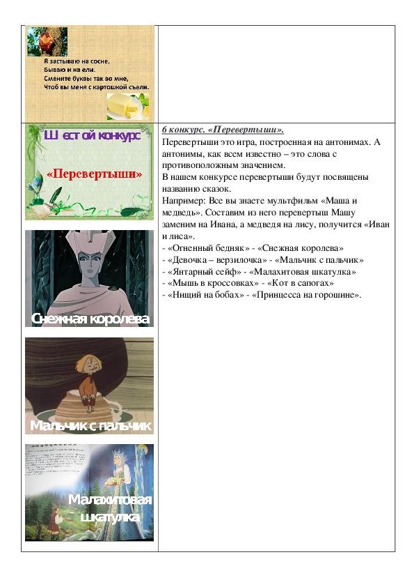 Урок русского языка в 6 классе. Заключительный урок - игра по теме «Лексика и фразеология».