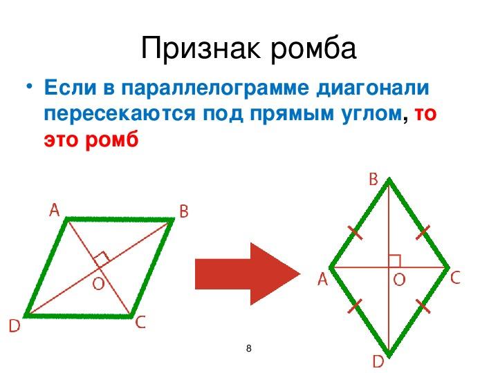 План конспект урока геометрии в 8 классе по теме «Ромб. Квадрат»