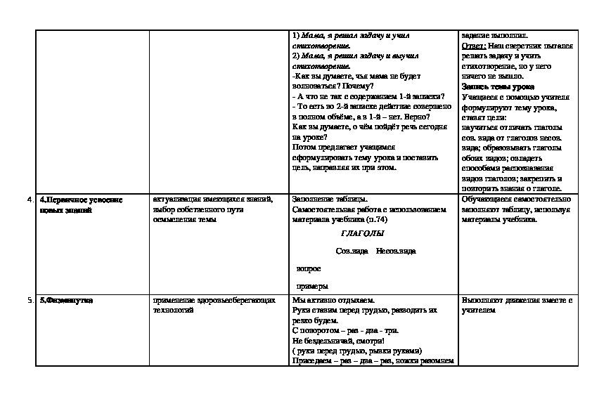 """Технологическая карта урока """"Виды глаголов"""""""