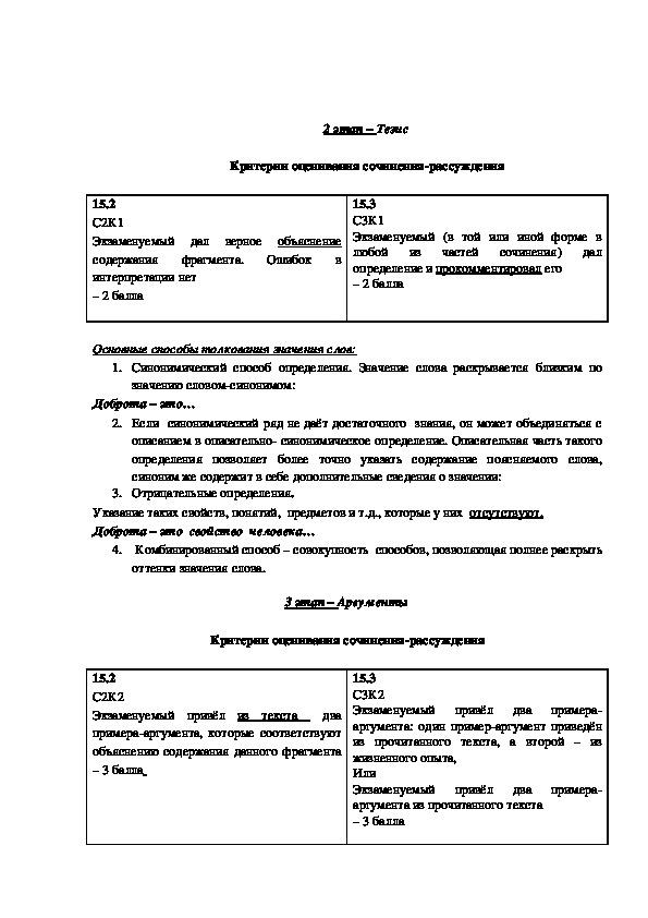 Кейс-технологии при подготовке к ОГЭ по русскому языку. Конспект урока.