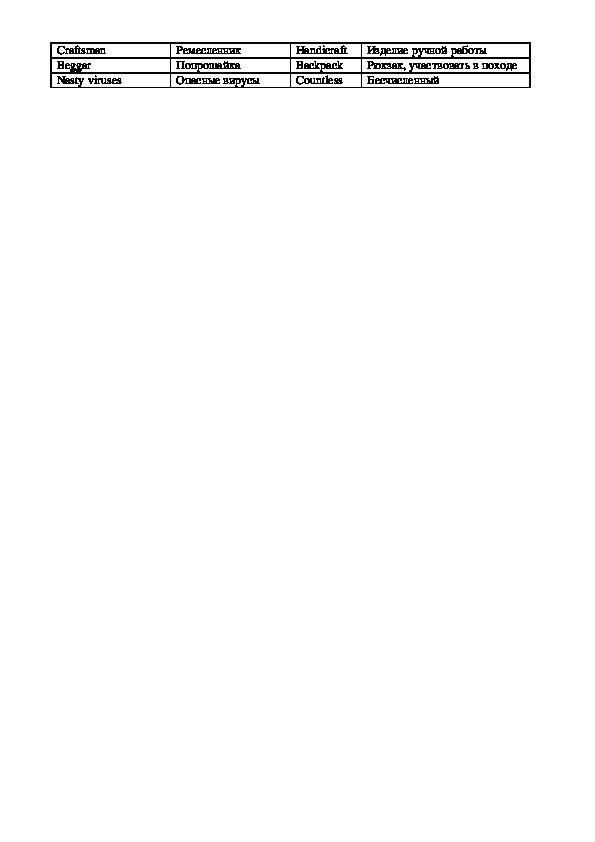 План-конспект урока Учебник: Английский в фокусе 10. О.А. Афанасьева, Д. Дули, И.В. Михеева, Б. Оби, В. Эванс, - М.:  Просвещение, 2015. МОДУЛЬ 5. «Путешествия по своей стране и за рубежом. Каникулы»