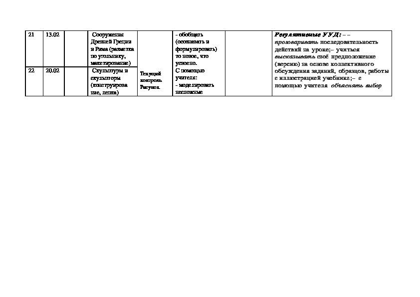 Календарно-тематическое планирование по технологии  2 класс (34 часа)