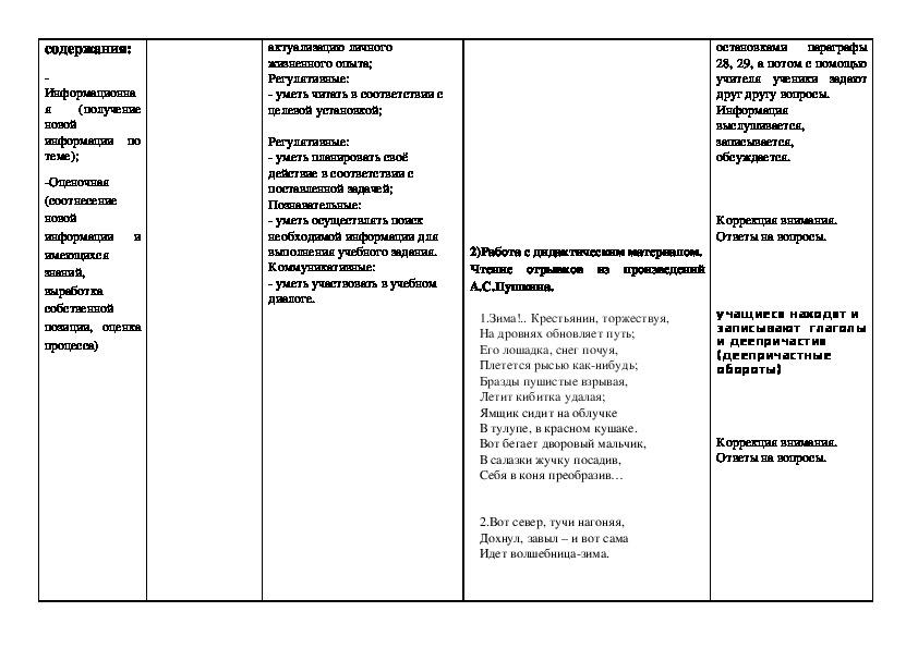 Технология развития критического мышления через  чтение и письмо при изучении   темы «Деепричастие как часть речи. Деепричастный оборот» (7 класс)