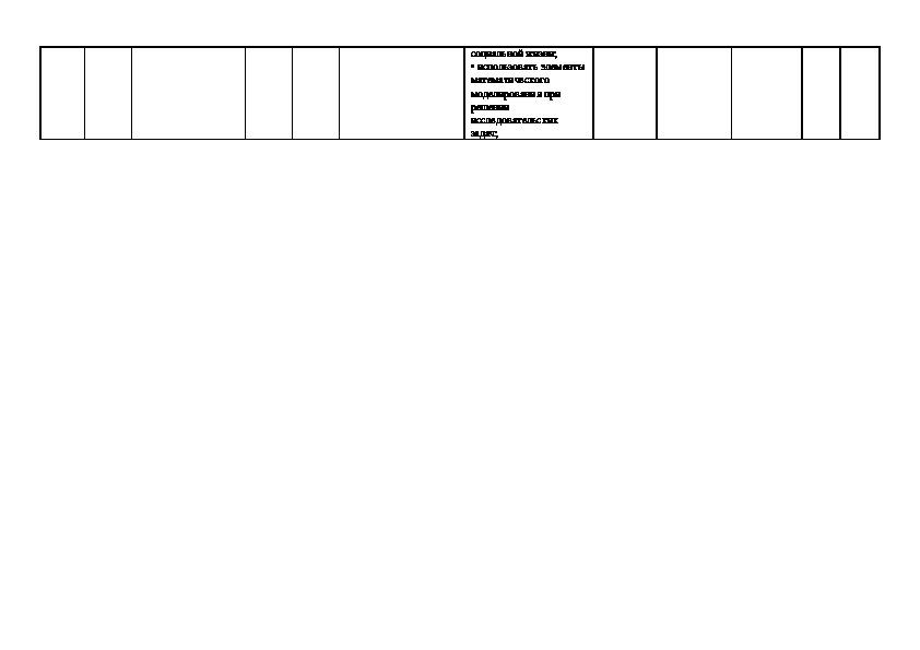 Календарно-тематическое планирование по астрономии