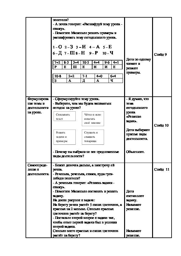"""Разработка урока математики в 1 классе """"Ознакомление с задачей в два действия"""""""