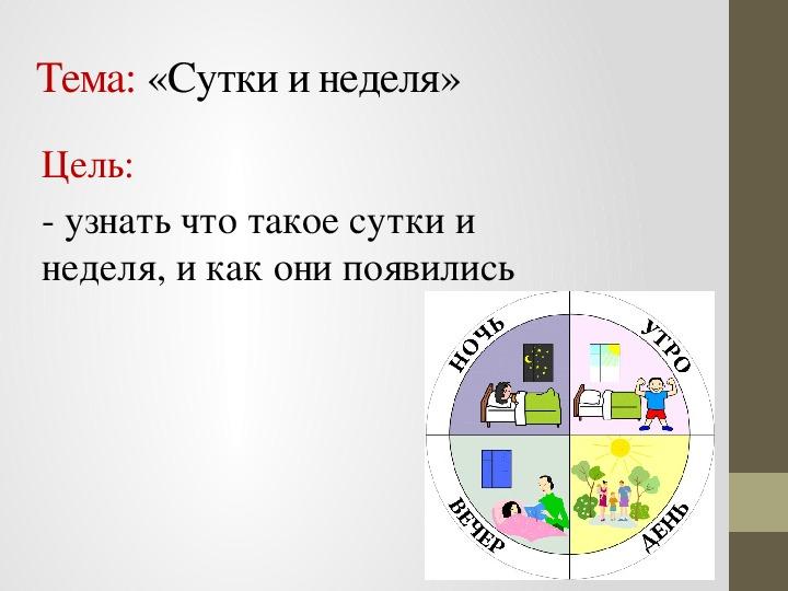 """Презентация по окружающему миру на тему: """"Сутки и неделя2 (2 класс, окружающий мир)"""