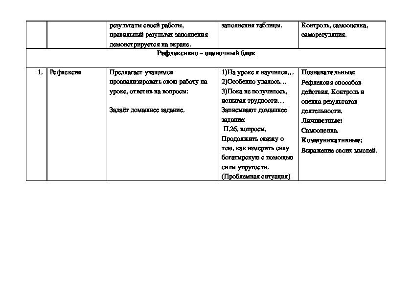 """Технологическая карта урока по физике по теме """"Сила упругости"""" 7 класс"""