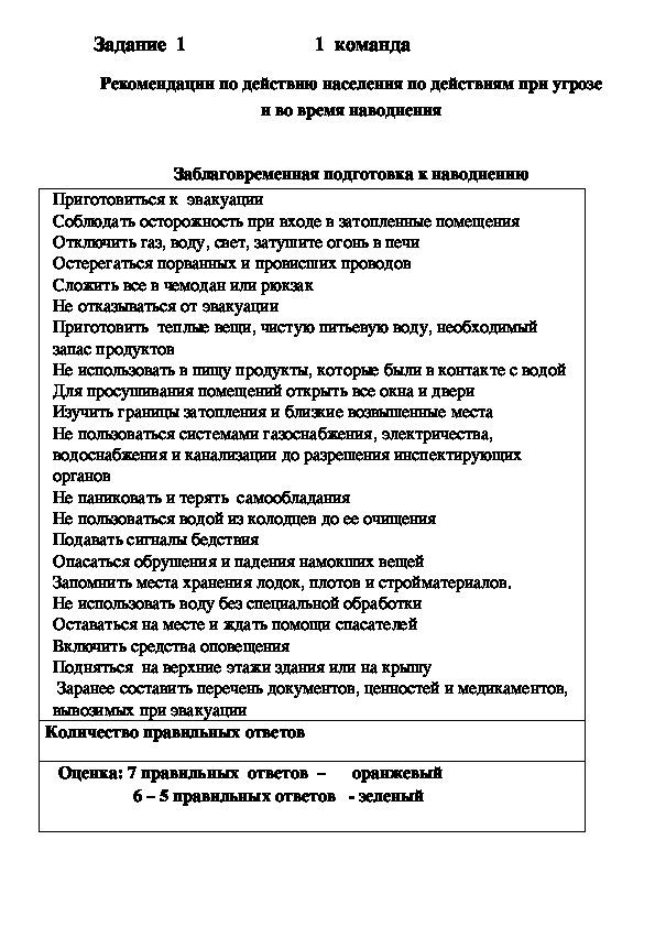 """Презентация по ОБЖ """"Рекомендации населению во время наводнения"""" ( 7 класс)"""