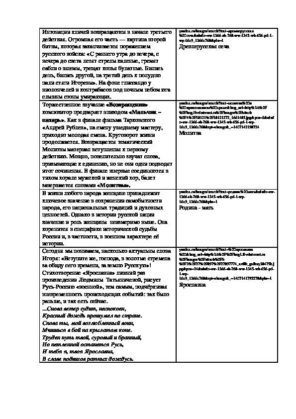 """Разработка урока """" В музыкальном театре. Балет. Б.И. Тищенко «Ярославна»"""""""