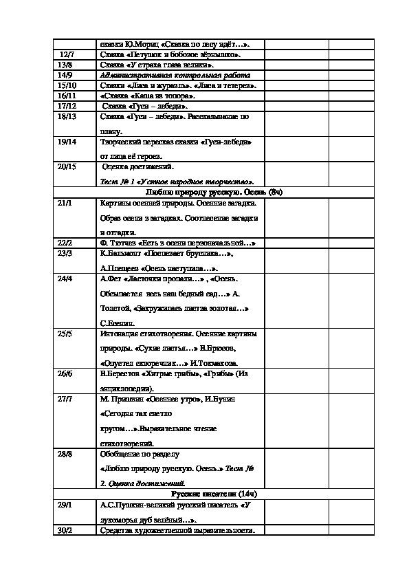 Программа по литературному чтению  для обучающихся 2 «А» класса