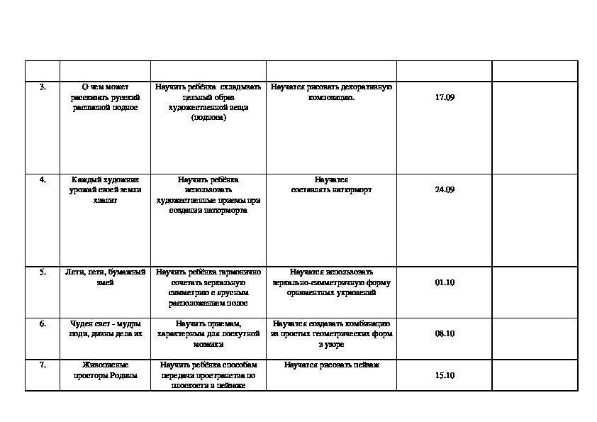 РАБОЧАЯ ПРОГРАММА ПО ИЗО   (базовое изучение) класс3