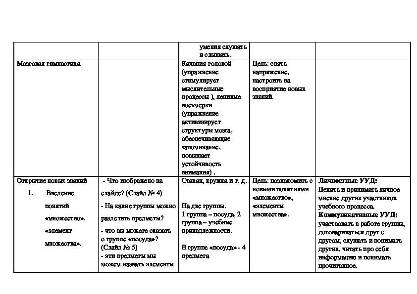 """Конспект занятия по теме """"множество и его элементы"""" (2 класс)"""