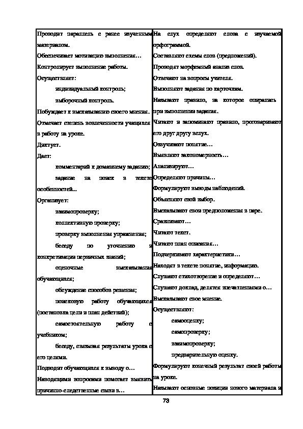 Методические рекомендации по организации урока