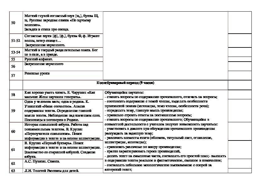 АООП по литературному чтению в 1 классе начального  образования слепых обучающихся (вариант 3.1) - надомное обучение.