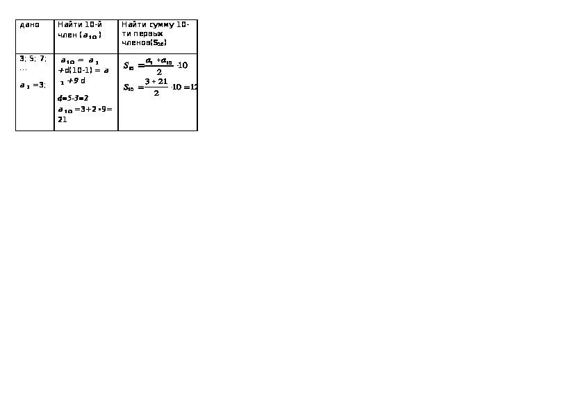 """Справочный материал по алгебре по теме: """"Арифметическая прогрессия"""""""
