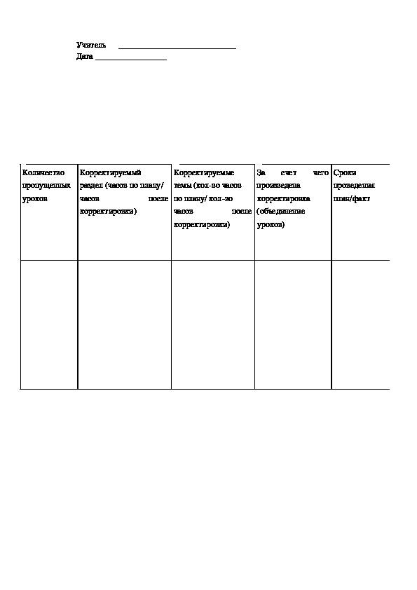Рабочая программа учебного предмета «Окружающий мир» для 3  «класса на 2018/2019 учебный год