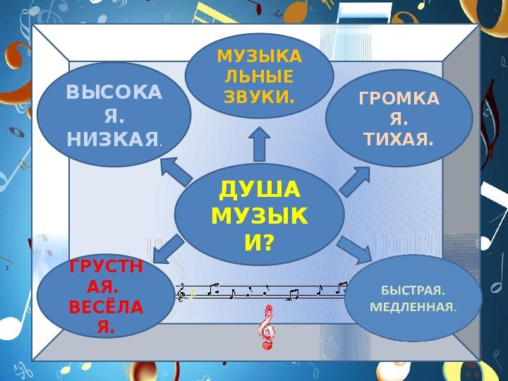 "Презентация по музыке 1 класс ""Душа музыки-мелодия"""