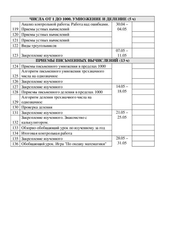 Рабочая программа по математике 3 класс