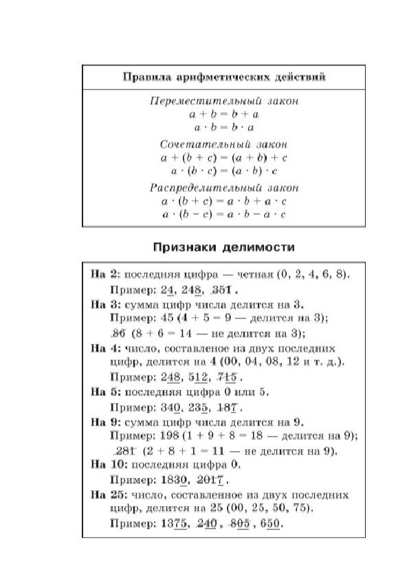 """Математика в таблице по теме """"Правила арифметических действий и признаки делимости"""" 5-6 кл"""