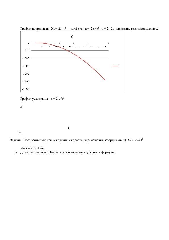 """Практическая работа№2: """"Компьютерное моделирование движения точки"""""""