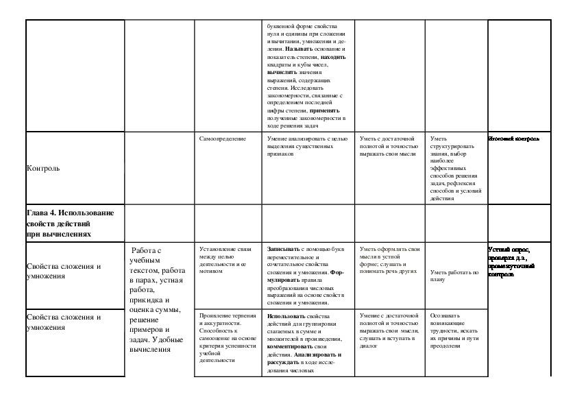 Рабочая программа формирования и развития УУД в 5 классе на уроках математики