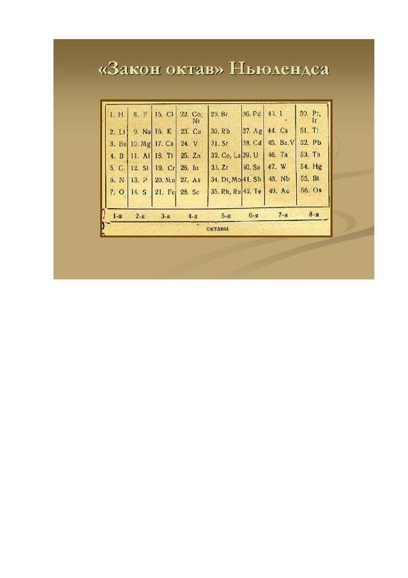 Доменделеевские попытки классификации элементов