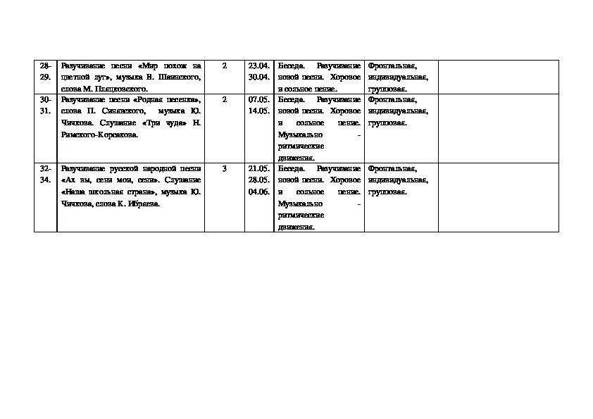 """Календарно-тематическое планирование к учебному предмету """"Музыка"""""""