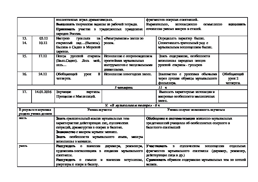 """Календарно-тематическое планирование по предмету """"Музыка"""" (3 класс)"""
