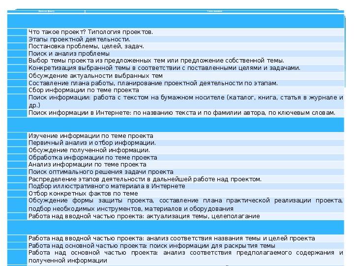 """Доклад """"Технологии развития навыков исследовательской деятельности """" (5 - 7 класс, русский язык)"""