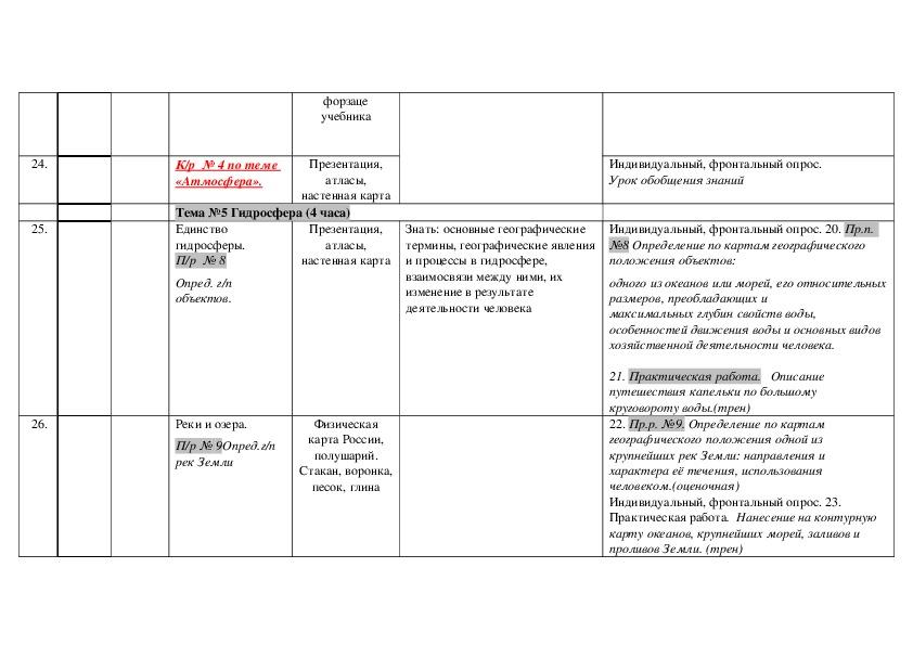 Рабочая программа, КТП 5 класс