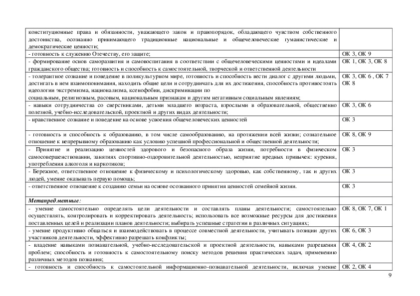 """Учебно-методический комплекс дисциплины """"Основы безопасности жизнедеятельности""""по специальности среднего профессионального образования базовой подготовки  15.02.07 Автоматизация технологических процессов и производств (по отраслям)"""