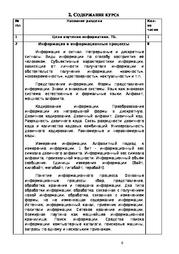 Рабочая программа по информатике 7 класс (по Босовой)