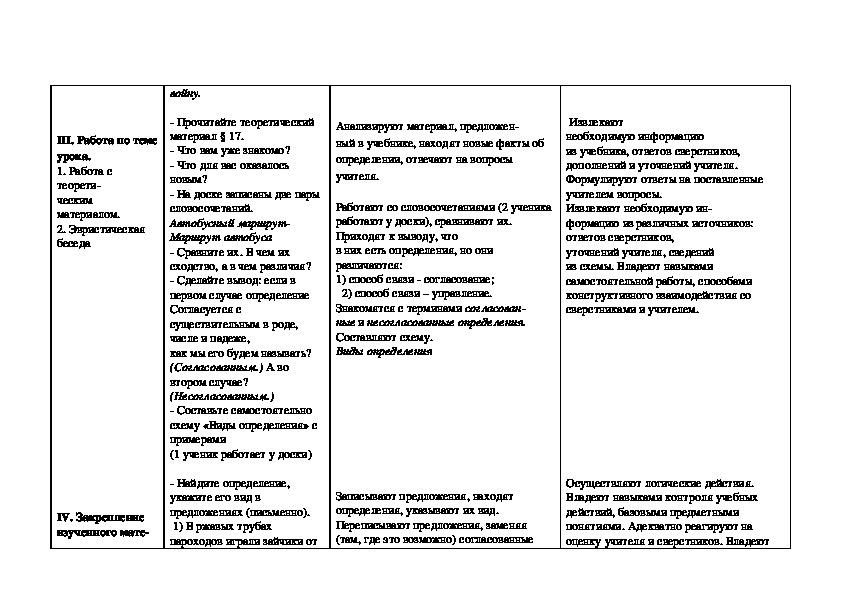"""Технологическая карта урока на тему """"Определение""""( 8 класс, русский язык)"""