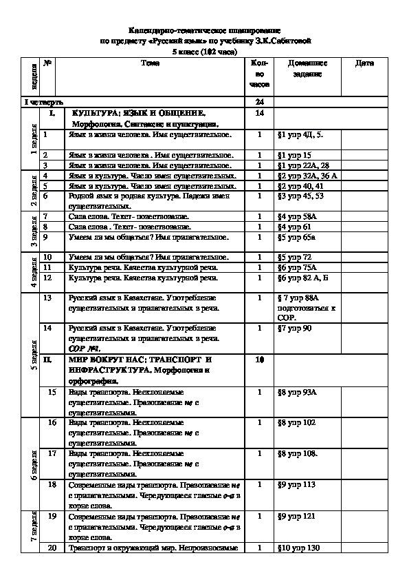 КТП по русскому языку 5 класс
