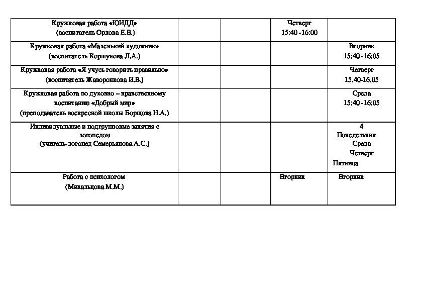 План дополнительного образования                                                                                                                       МДОУ детский сад № 37 комбинированного вида Истринского муниципального района                                                                    на 2016-2017 учебный год