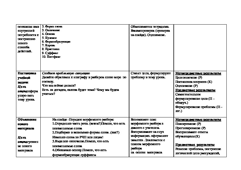 """Презентация по русскому языку на тему """"Морфемный разбор слова"""""""