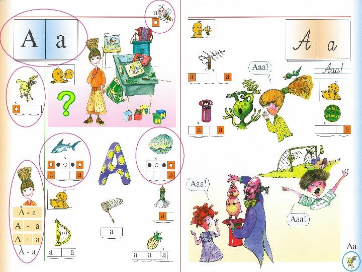 Мы узнаем буквы - звук и письмо Aa