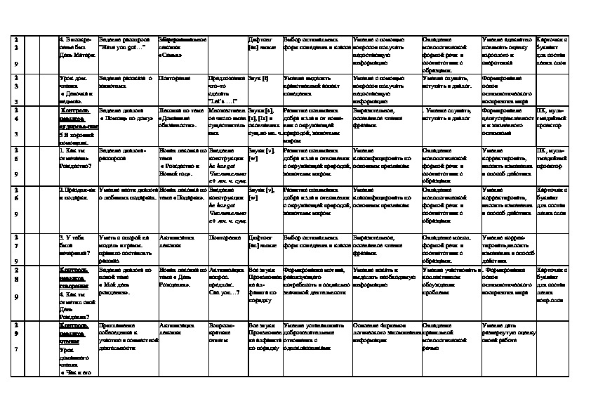 """Календарно-тематическое планирование по английскому языку для 3 класса к УМК В.П.Кузовлева """"English-3""""."""