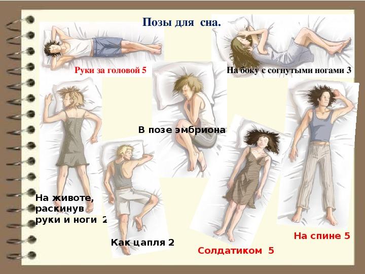 Значение поз сна в картинках
