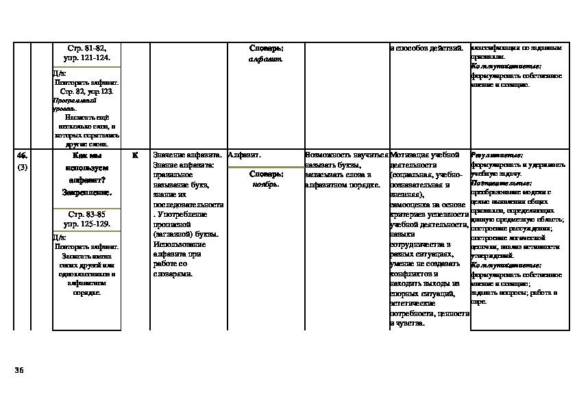 Программа и КТП по русскому языку 2 класс