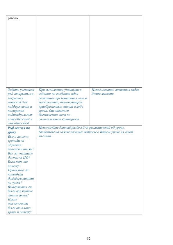 Краткосрочный календарный план по художественному труду: Портретный жанр