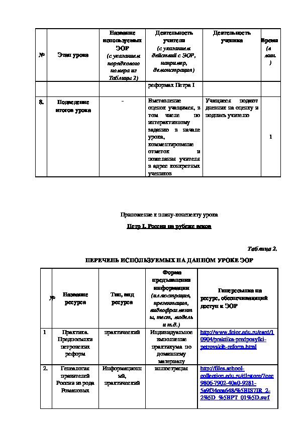 Урок по истории Петр I. Россия на рубеже веков (7 класс)