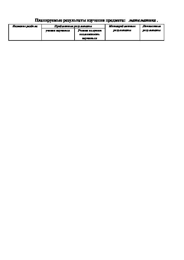 """Рабочая программа по предмету Математика УМК """"Школа России"""" (2 класс)"""