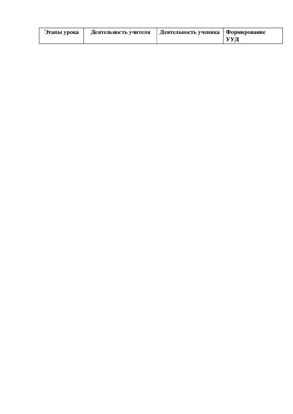 """Технологическая карта урока математики в 4 классе для слабослышащих и позднооглохших обучающихся на тему «Решение задач при одновременном движении в противоположных направлениях"""""""