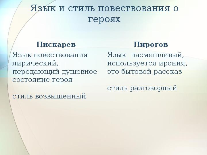 Презентация по литературному чтению Н. В. Гоголь Невский проспект в 6 классе.