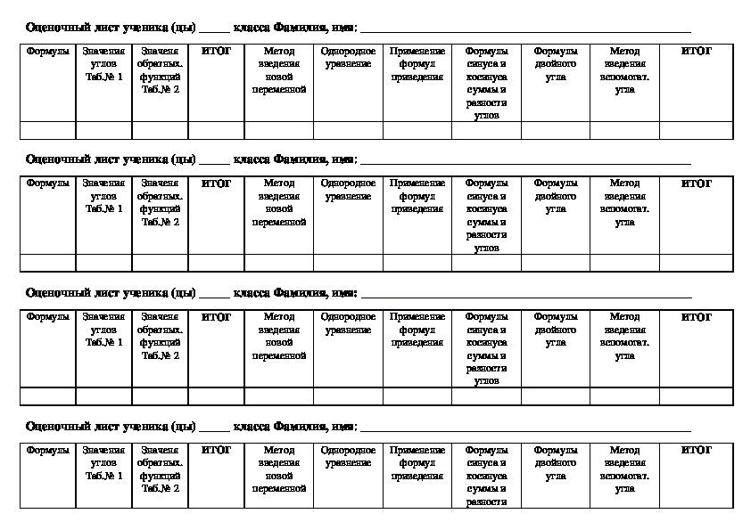 Таблицы для проведения общественного смотра знаний
