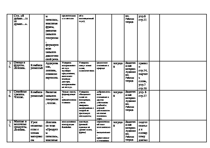 Рабочая программа по английскому языку учащихся 4-го класса по УМК Английский язык. 4 кл. В 2 ч.: учебник для общеобразовательных учреждений / O. В. Афанасьева, И. В. Михеева - М.: Дрофа, 2013.