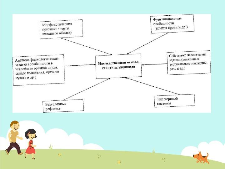Философско-методологические основы формирования личности
