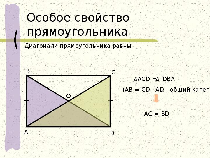"""Урок """"Ромб. Квадрат"""" (8 класс, геометрия)"""