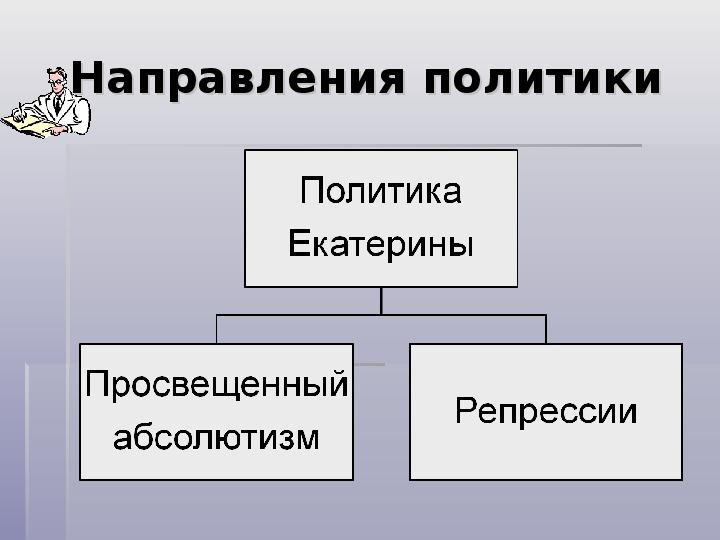 Тесты по обществознанию (8 кл)